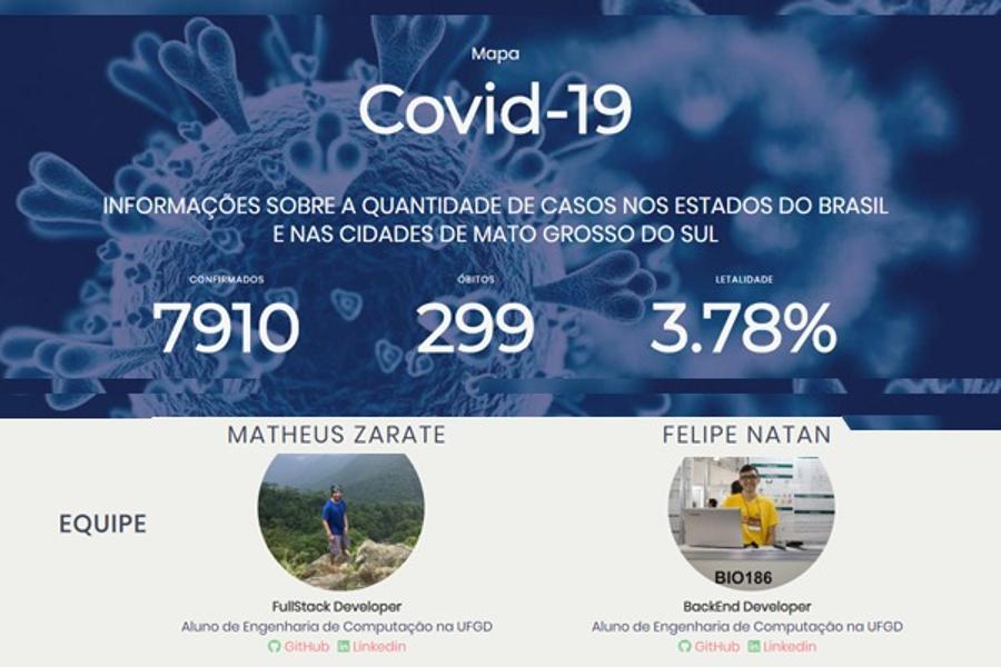 Site COVID-19 MS